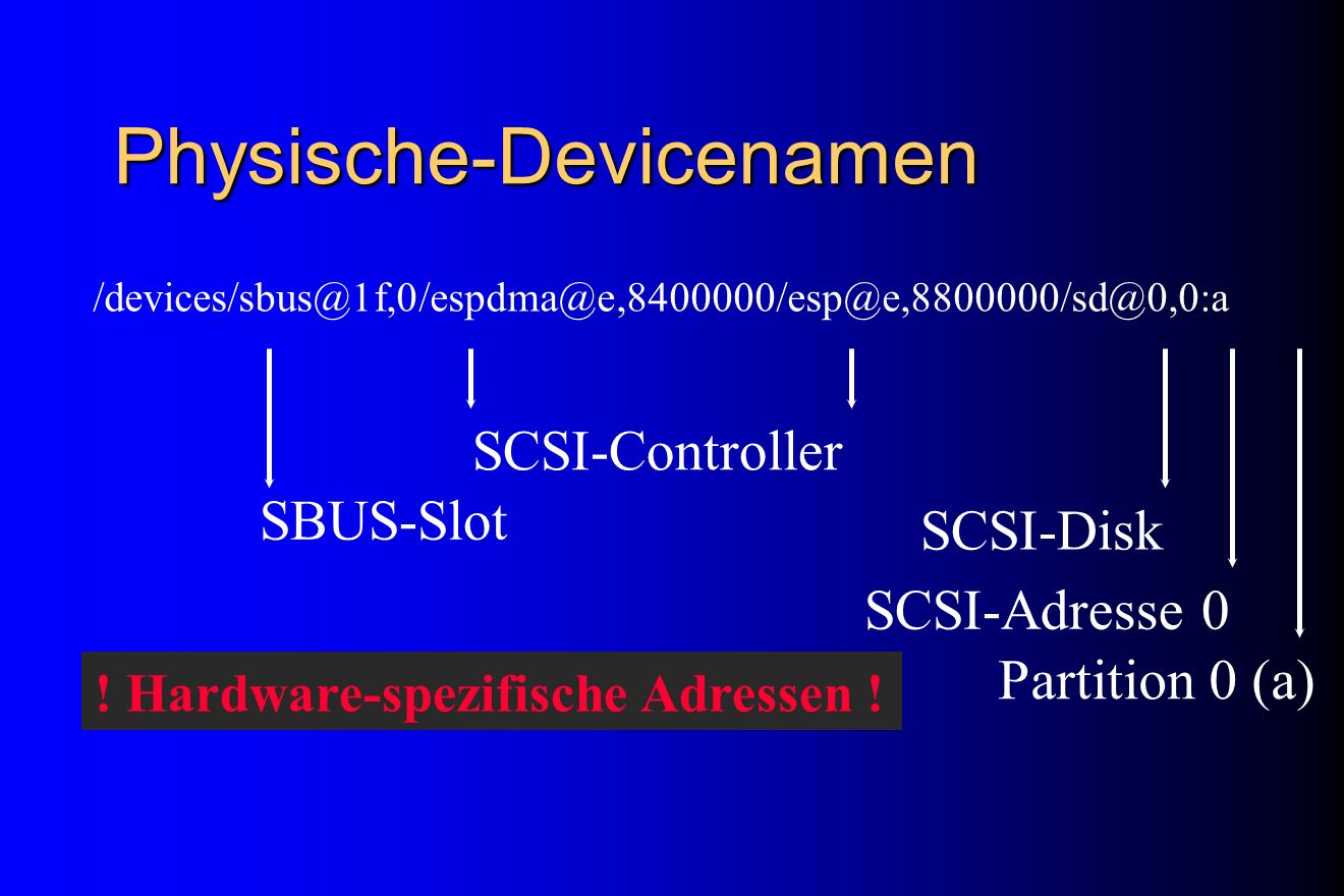 Physische-Devicenamen