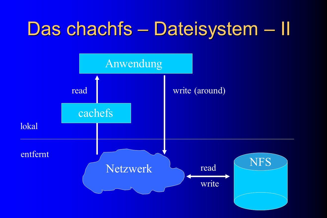 Das chachfs – Dateisystem – II