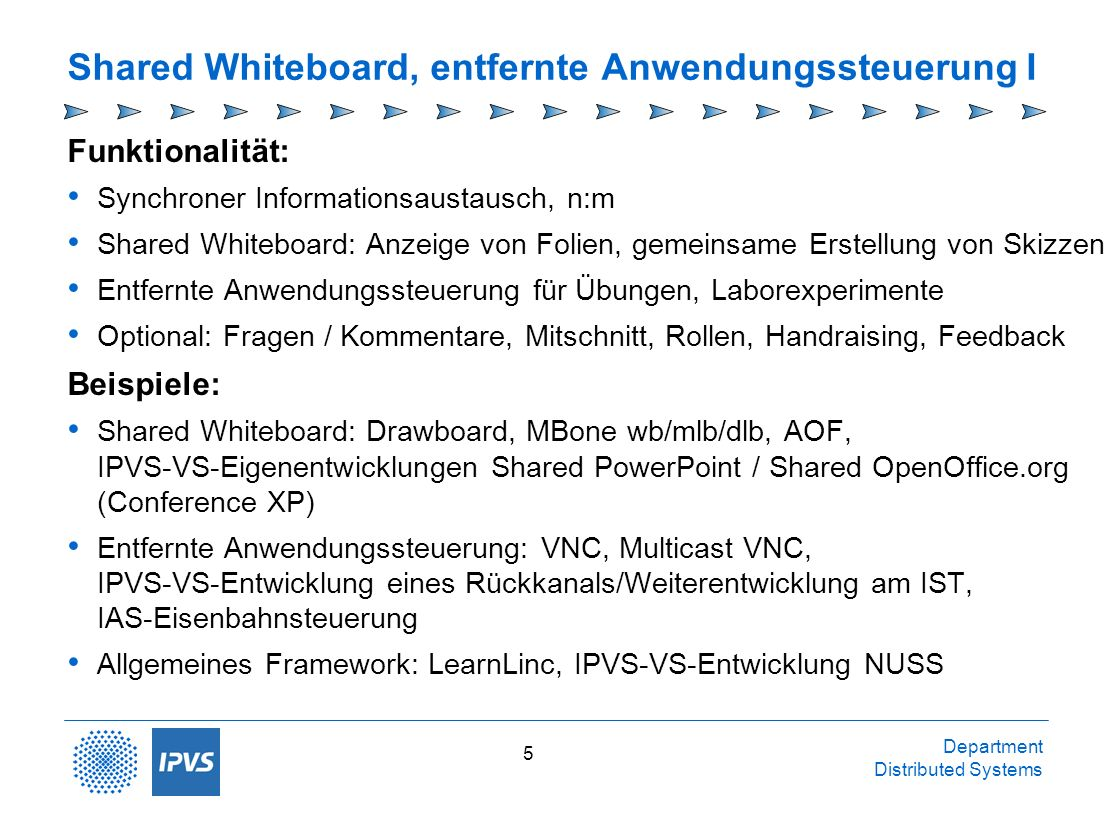 Shared Whiteboard, entfernte Anwendungssteuerung I