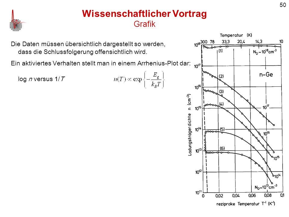 Wissenschaftlicher Vortrag Grafik