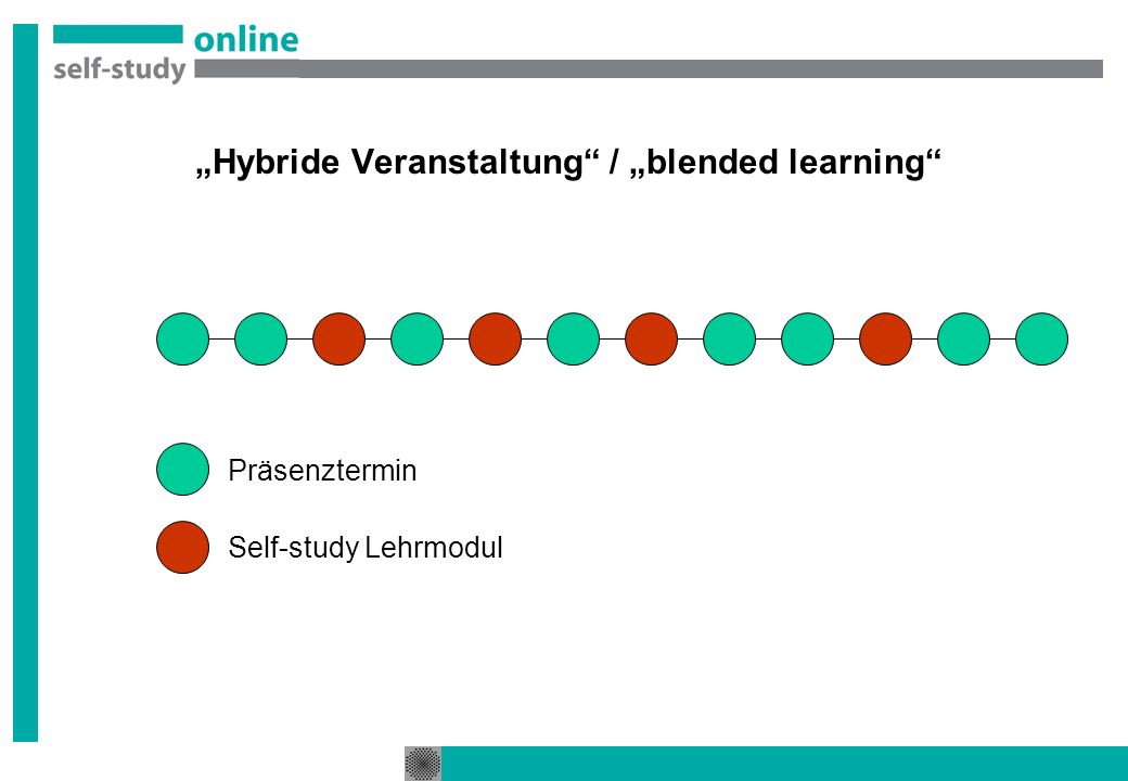 """""""Hybride Veranstaltung / """"blended learning"""