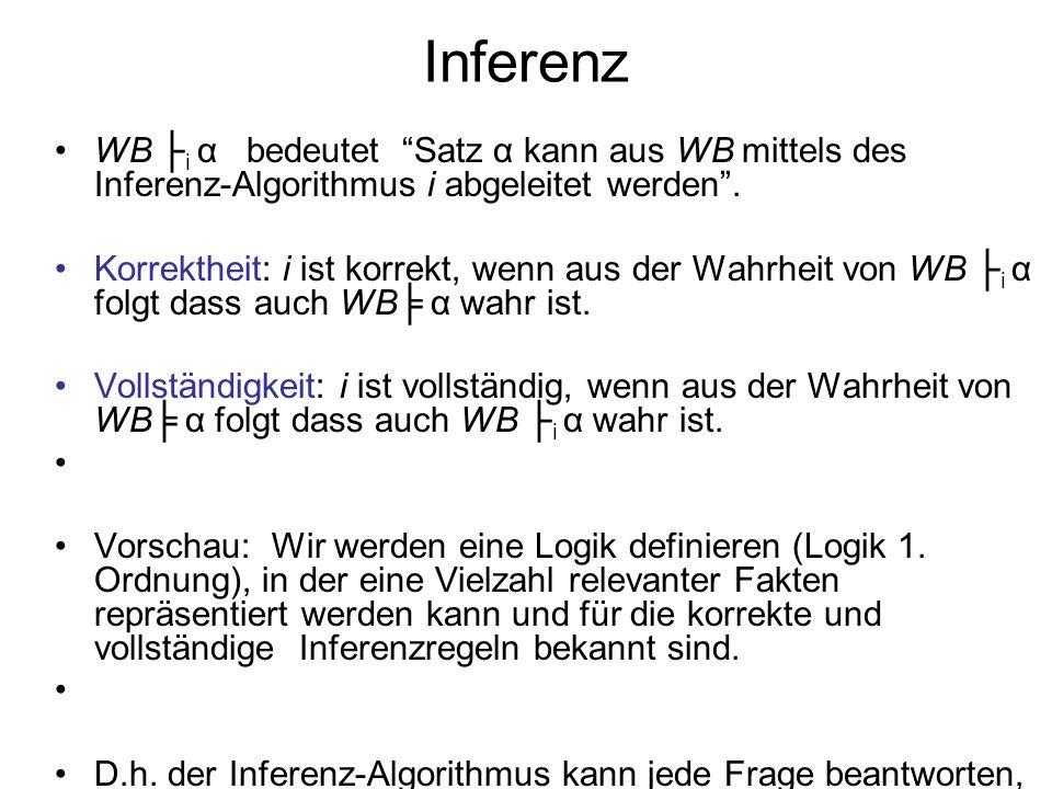 Inferenz WB ├i α bedeutet Satz α kann aus WB mittels des Inferenz-Algorithmus i abgeleitet werden .