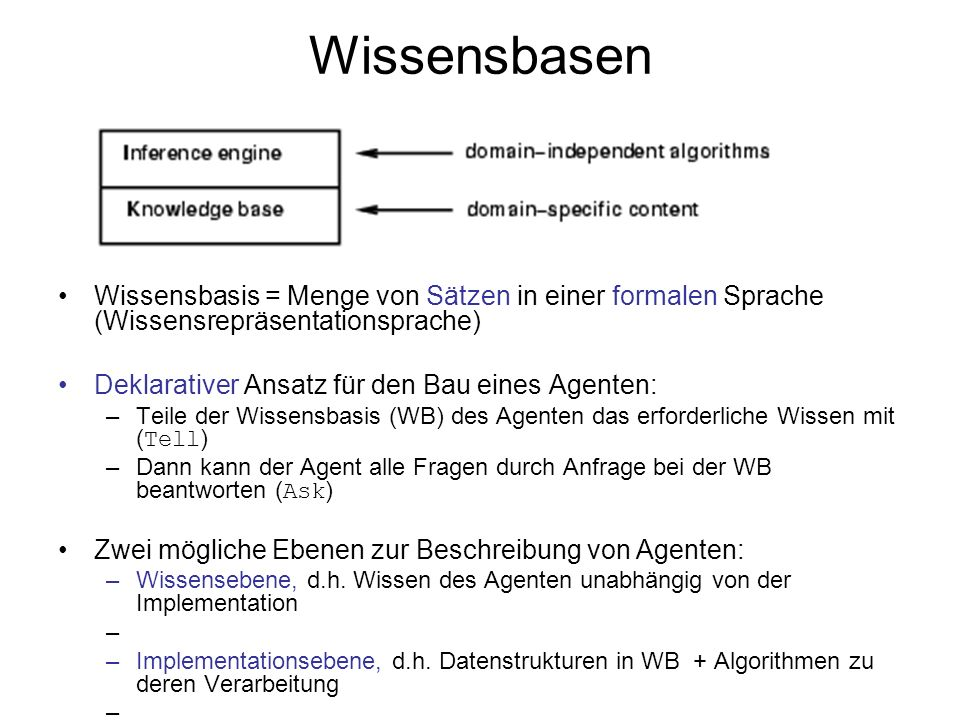 Wissensbasen Wissensbasis = Menge von Sätzen in einer formalen Sprache (Wissensrepräsentationsprache)