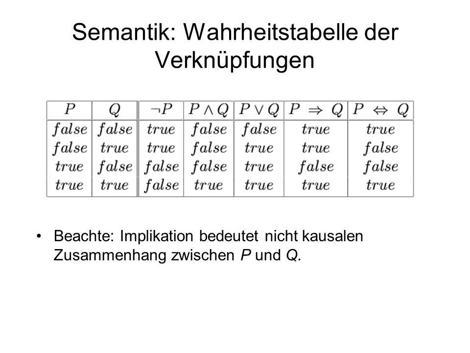 Semantik: Wahrheitstabelle der Verknüpfungen
