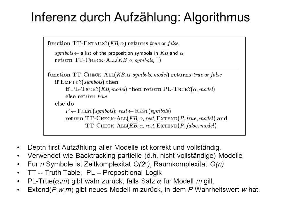 Inferenz durch Aufzählung: Algorithmus