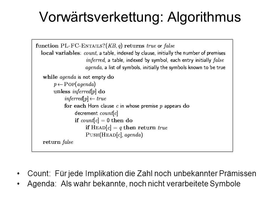 Vorwärtsverkettung: Algorithmus