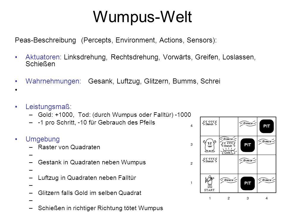 Wumpus-Welt Peas-Beschreibung (Percepts, Environment, Actions, Sensors):