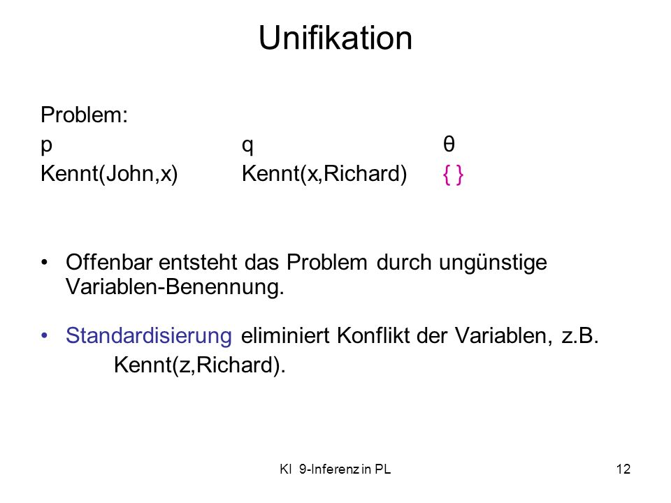 Unifikation Problem: p q θ Kennt(John,x) Kennt(x,Richard) { }