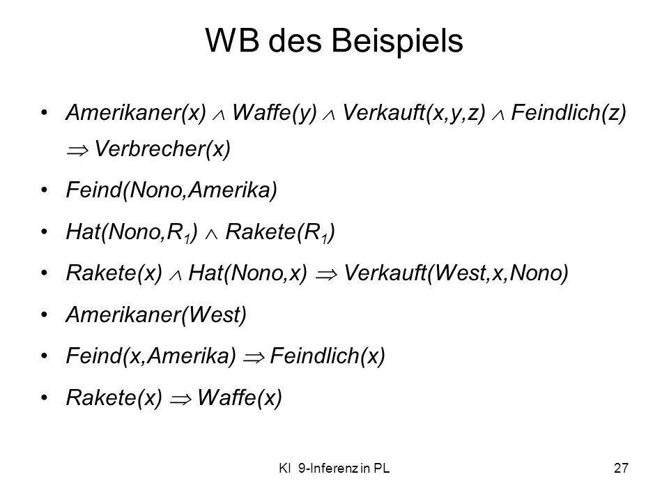 WB des Beispiels Amerikaner(x)  Waffe(y)  Verkauft(x,y,z)  Feindlich(z)  Verbrecher(x) Feind(Nono,Amerika)