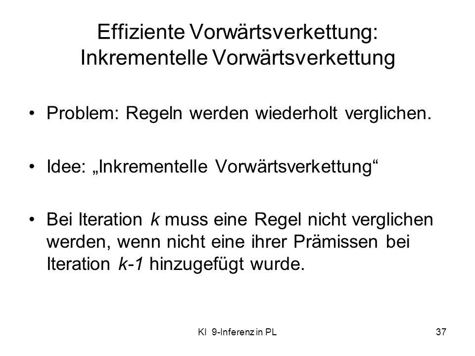 Effiziente Vorwärtsverkettung: Inkrementelle Vorwärtsverkettung