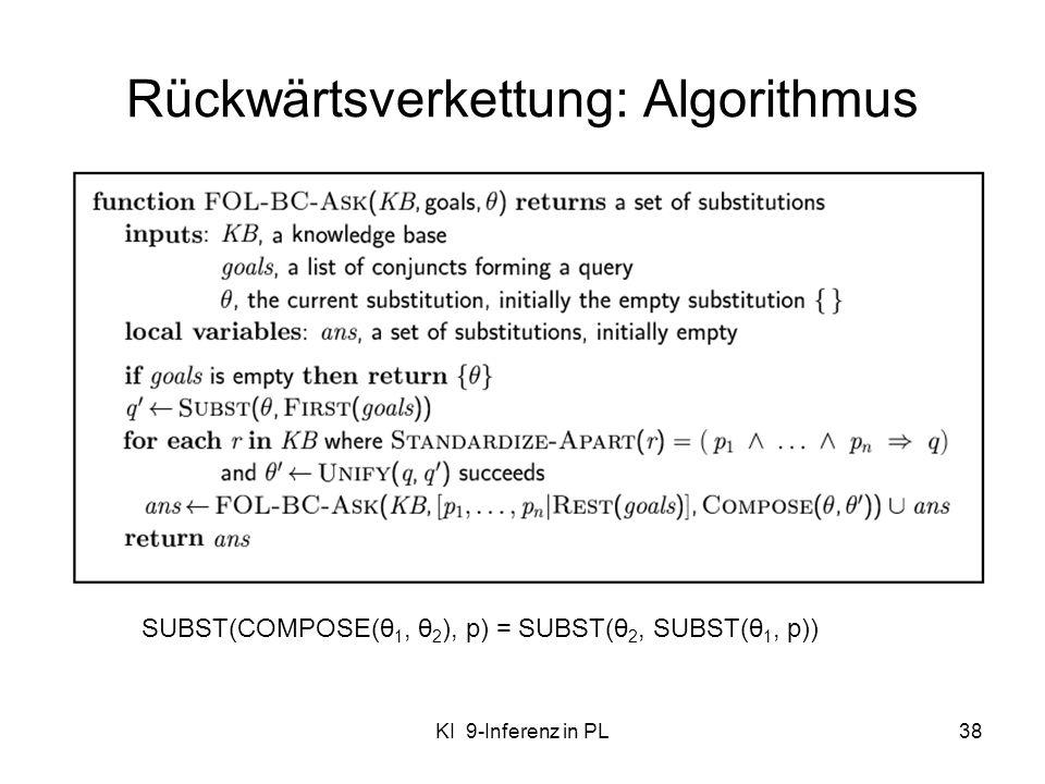 Rückwärtsverkettung: Algorithmus