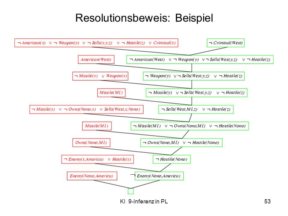 Resolutionsbeweis: Beispiel