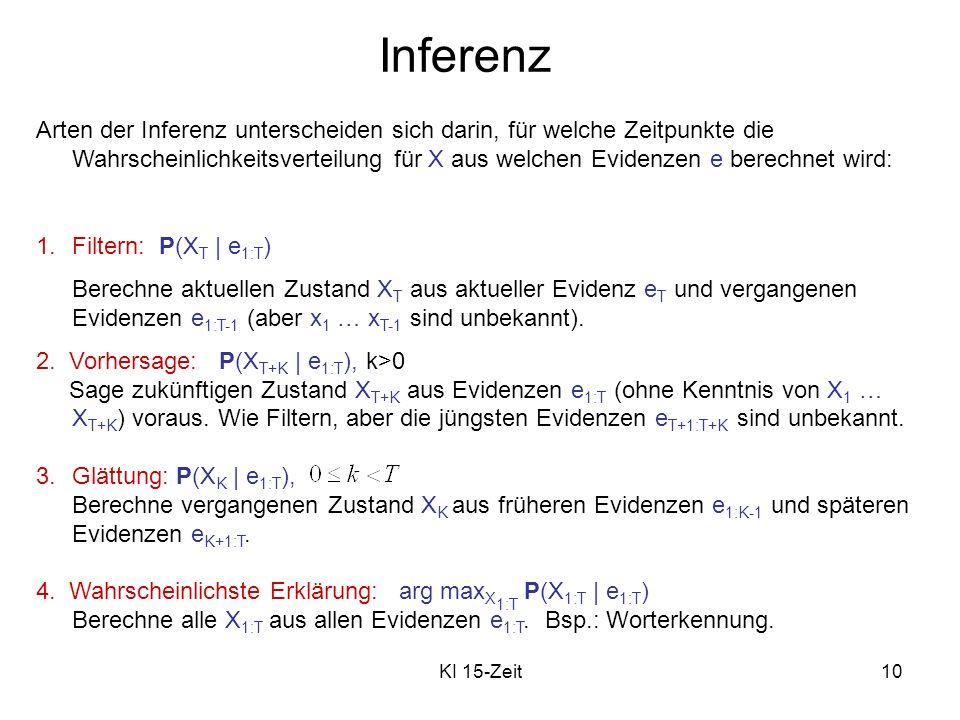 Inferenz