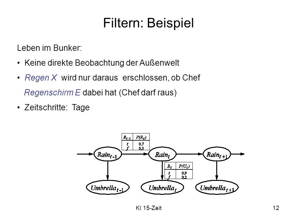 Filtern: Beispiel Leben im Bunker: