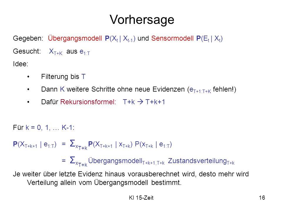 Vorhersage Gegeben: Übergangsmodell P(Xt | Xt-1) und Sensormodell P(Et | Xt) Gesucht: XT+K aus e1:T.