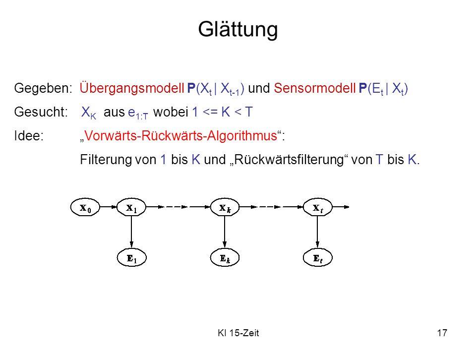 Glättung Gegeben: Übergangsmodell P(Xt | Xt-1) und Sensormodell P(Et | Xt) Gesucht: XK aus e1:T wobei 1 <= K < T.