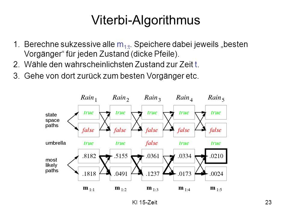 """Viterbi-Algorithmus Berechne sukzessive alle m1:t. Speichere dabei jeweils """"besten Vorgänger für jeden Zustand (dicke Pfeile)."""