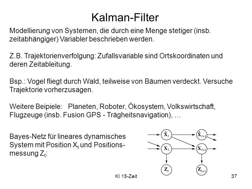 Kalman-Filter Modellierung von Systemen, die durch eine Menge stetiger (insb. zeitabhängiger) Variabler beschrieben werden.