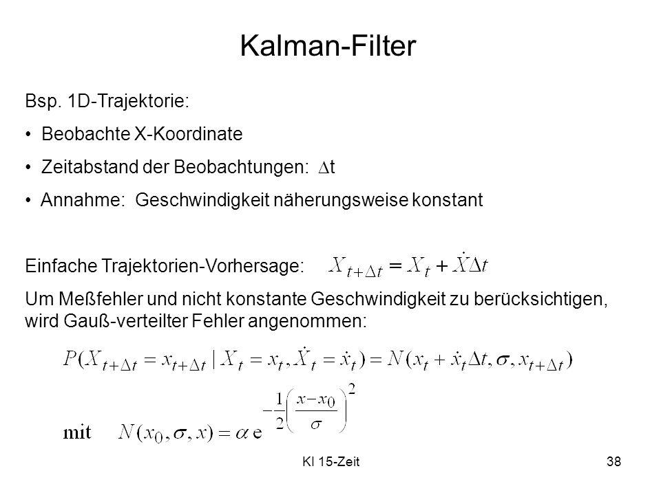 Kalman-Filter Bsp. 1D-Trajektorie: Beobachte X-Koordinate