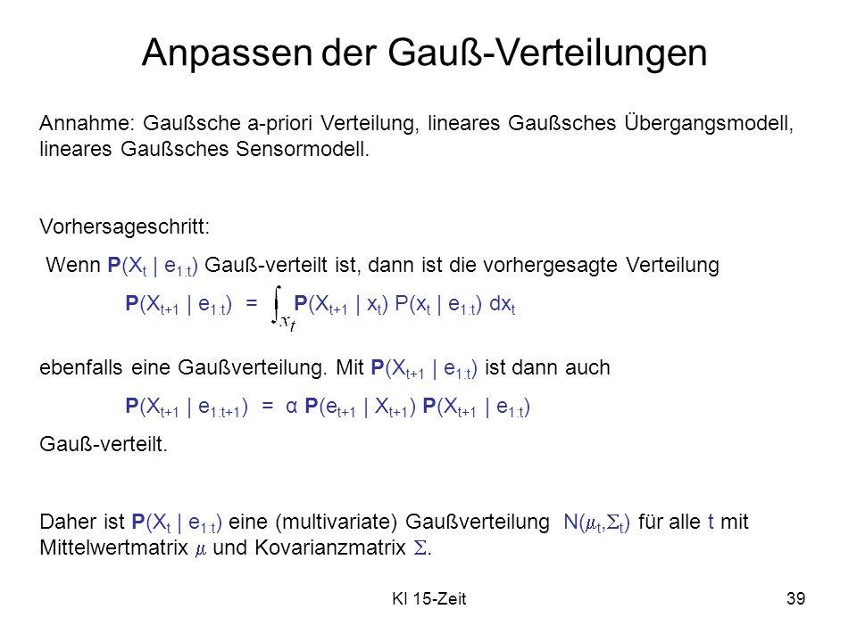 Anpassen der Gauß-Verteilungen