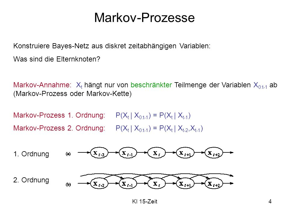 Markov-Prozesse Konstruiere Bayes-Netz aus diskret zeitabhängigen Variablen: Was sind die Elternknoten