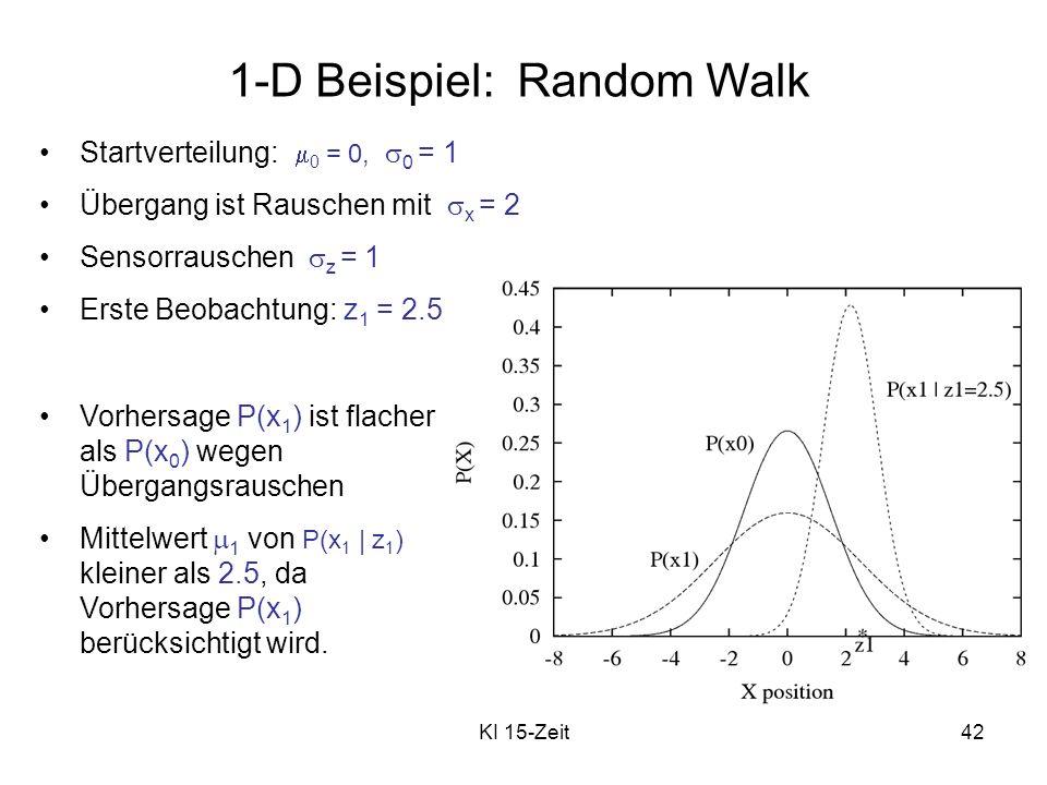 1-D Beispiel: Random Walk