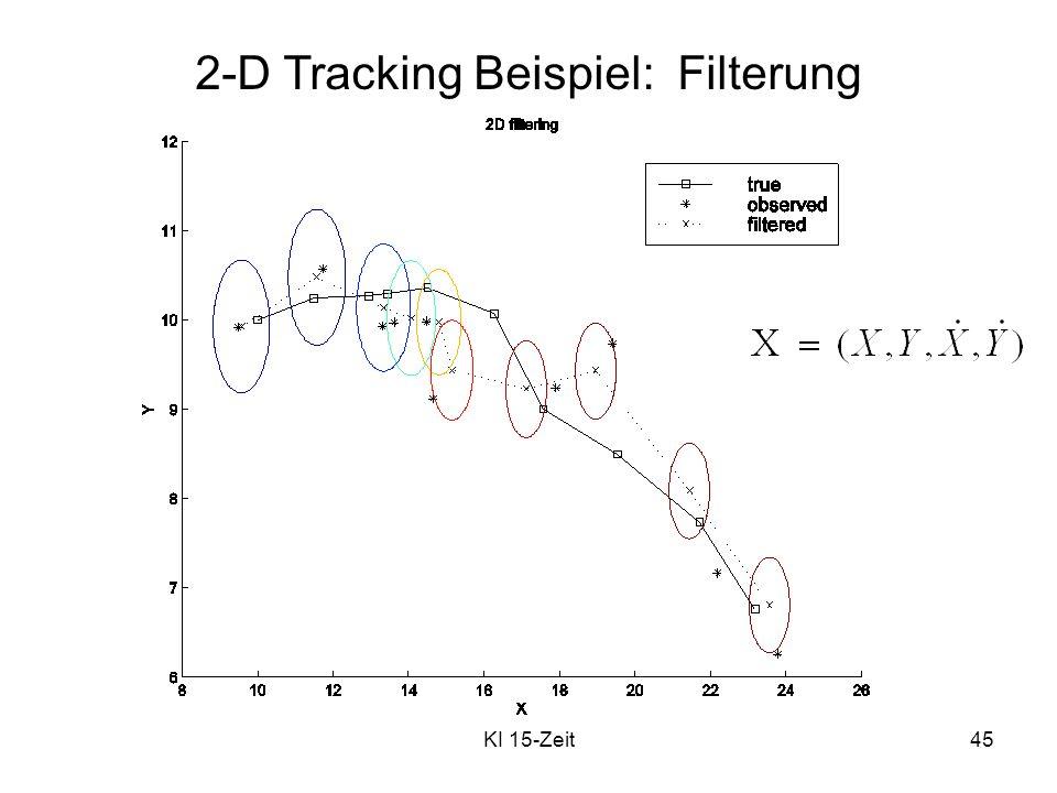 2-D Tracking Beispiel: Filterung