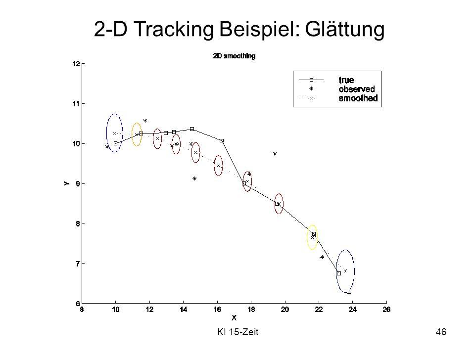 2-D Tracking Beispiel: Glättung