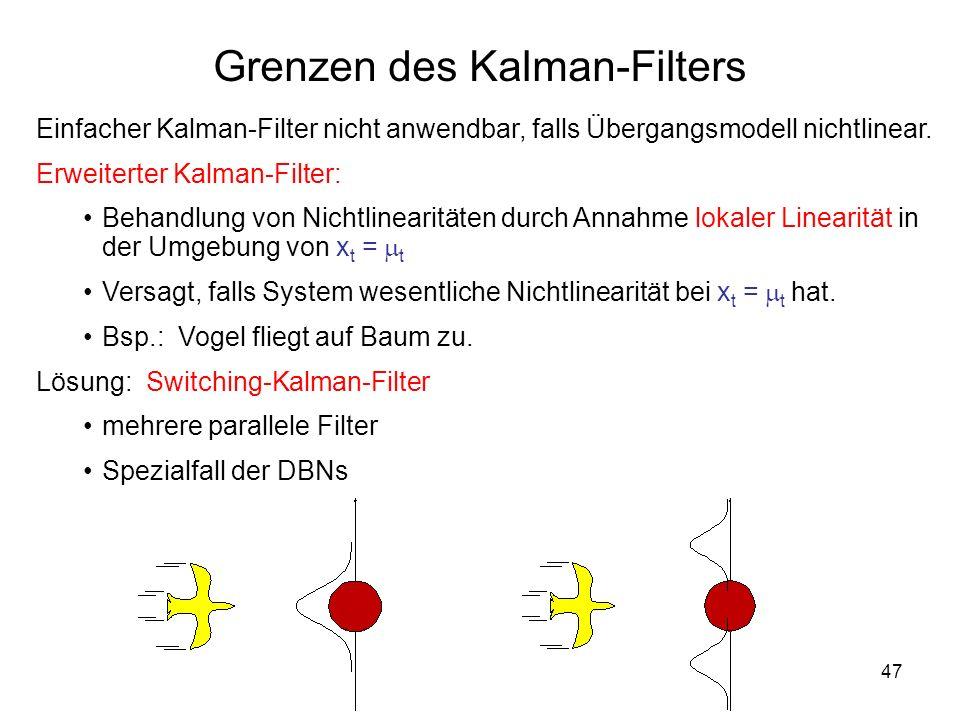 Grenzen des Kalman-Filters