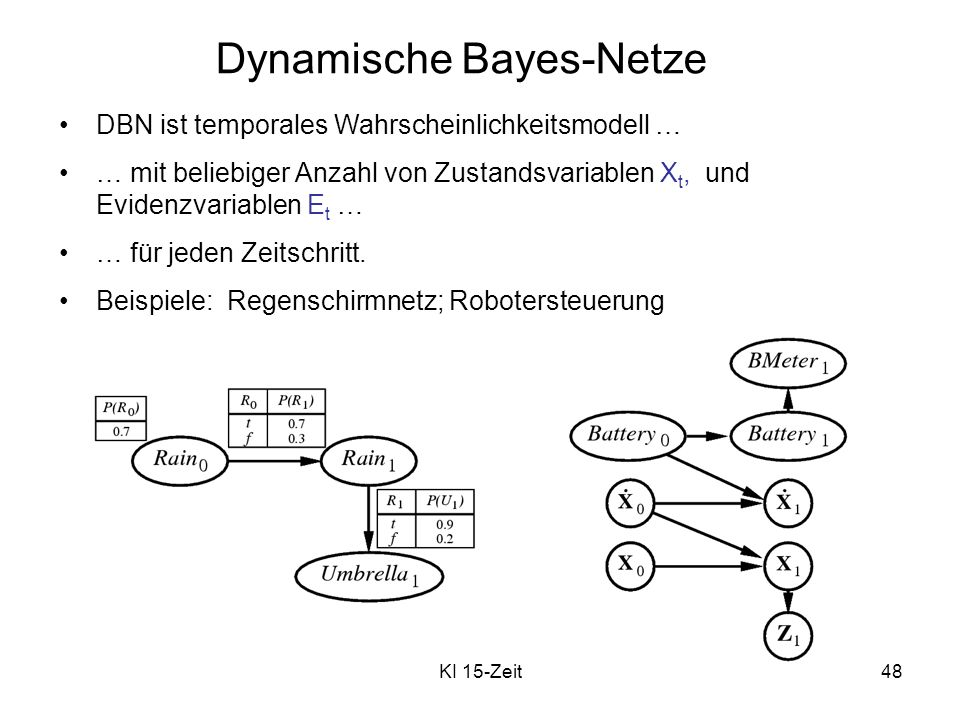 Dynamische Bayes-Netze