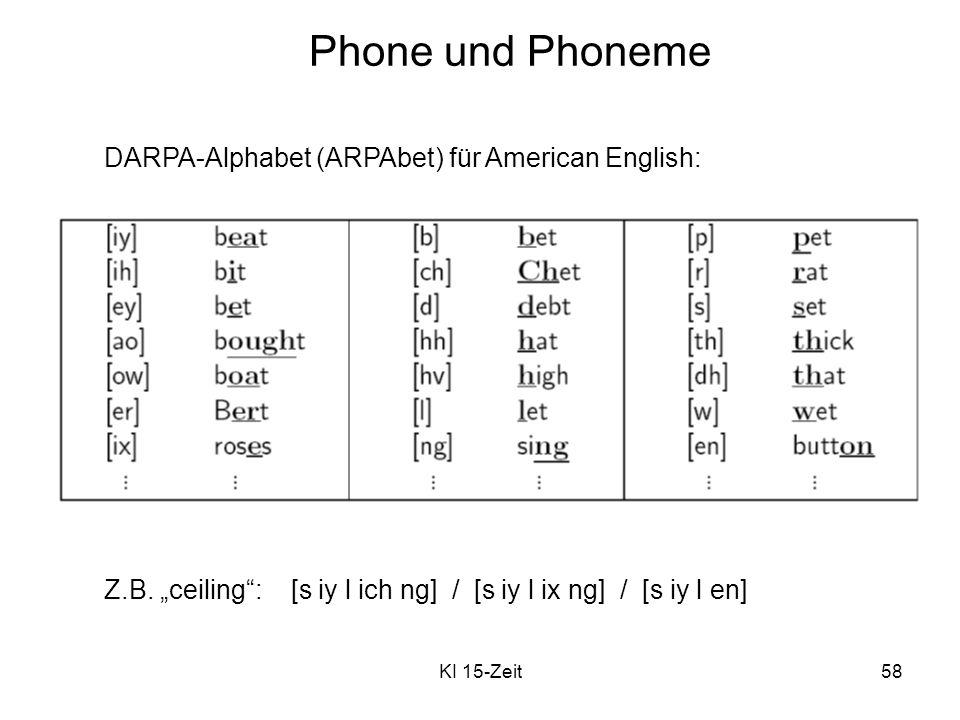 Phone und Phoneme DARPA-Alphabet (ARPAbet) für American English: