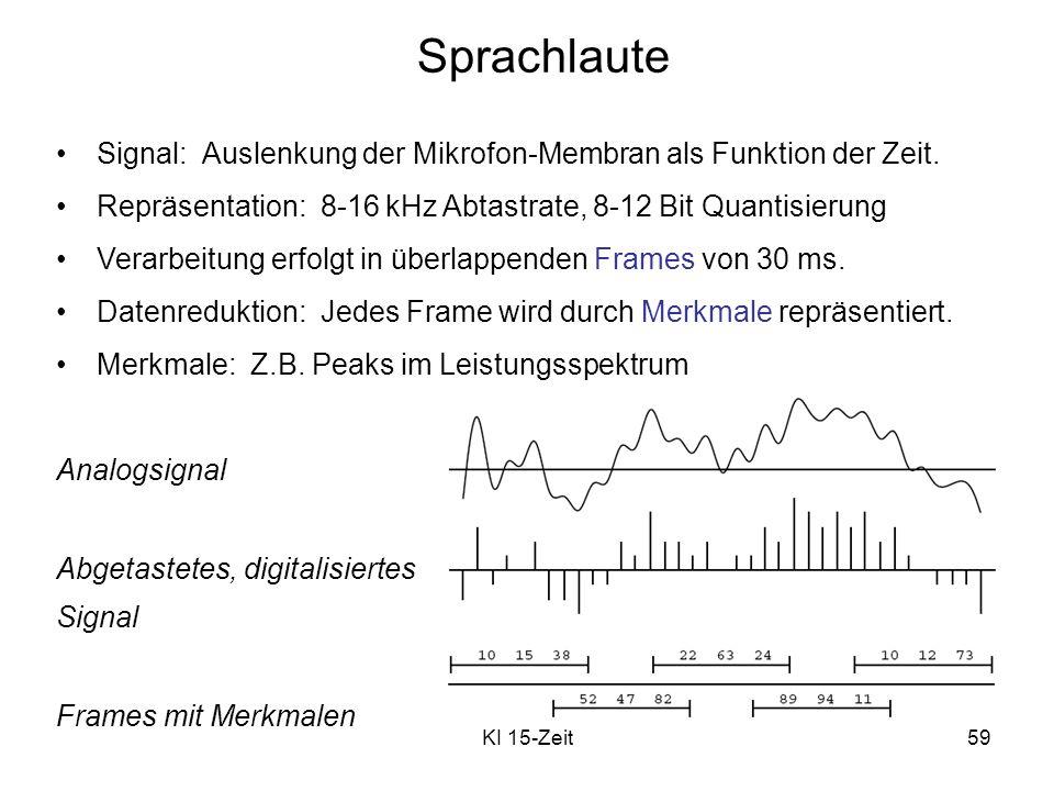Sprachlaute Signal: Auslenkung der Mikrofon-Membran als Funktion der Zeit. Repräsentation: 8-16 kHz Abtastrate, 8-12 Bit Quantisierung.