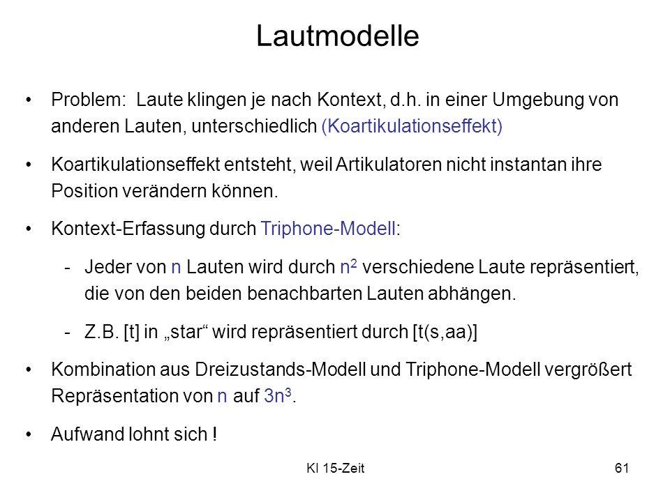 Lautmodelle Problem: Laute klingen je nach Kontext, d.h. in einer Umgebung von anderen Lauten, unterschiedlich (Koartikulationseffekt)