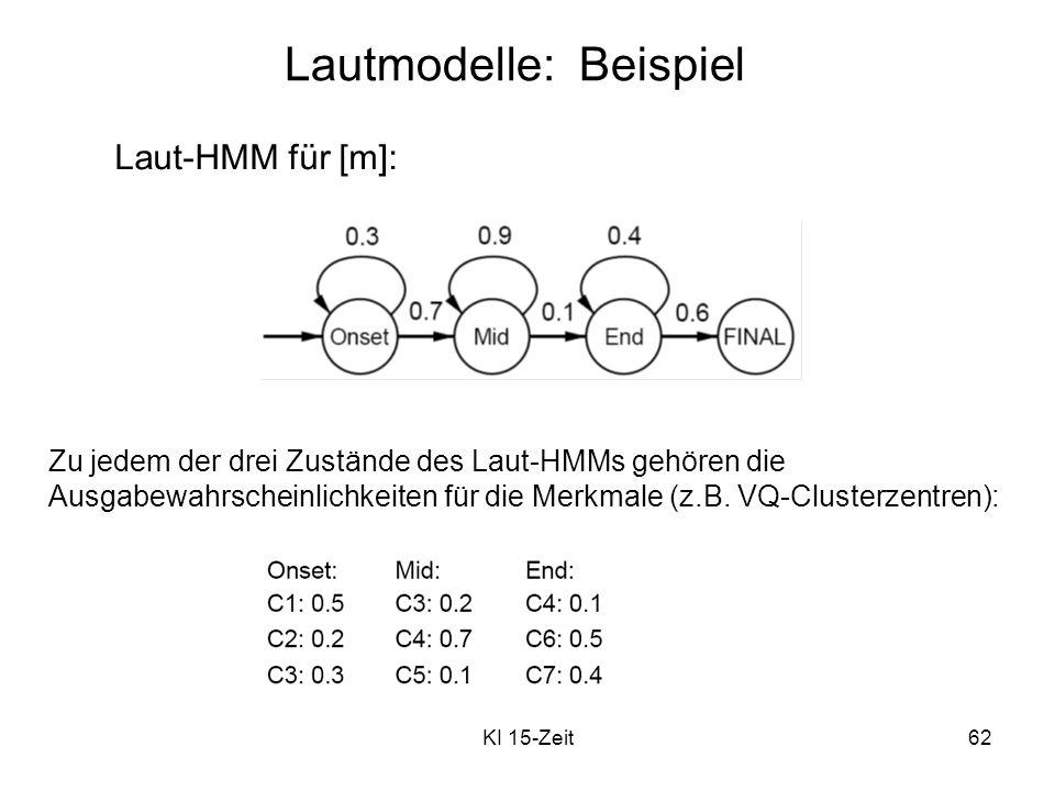 Lautmodelle: Beispiel
