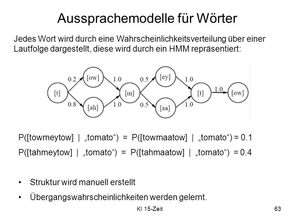 Aussprachemodelle für Wörter