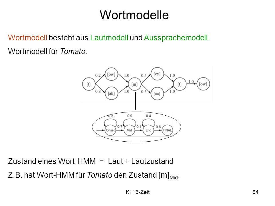 Wortmodelle Wortmodell besteht aus Lautmodell und Aussprachemodell.
