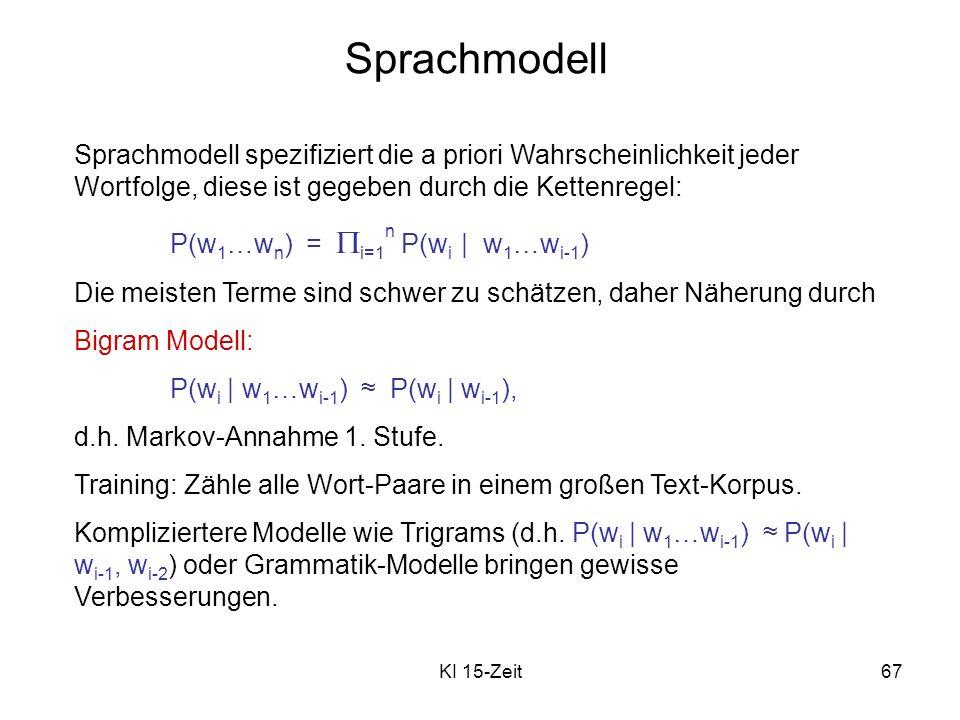 Sprachmodell Sprachmodell spezifiziert die a priori Wahrscheinlichkeit jeder Wortfolge, diese ist gegeben durch die Kettenregel: