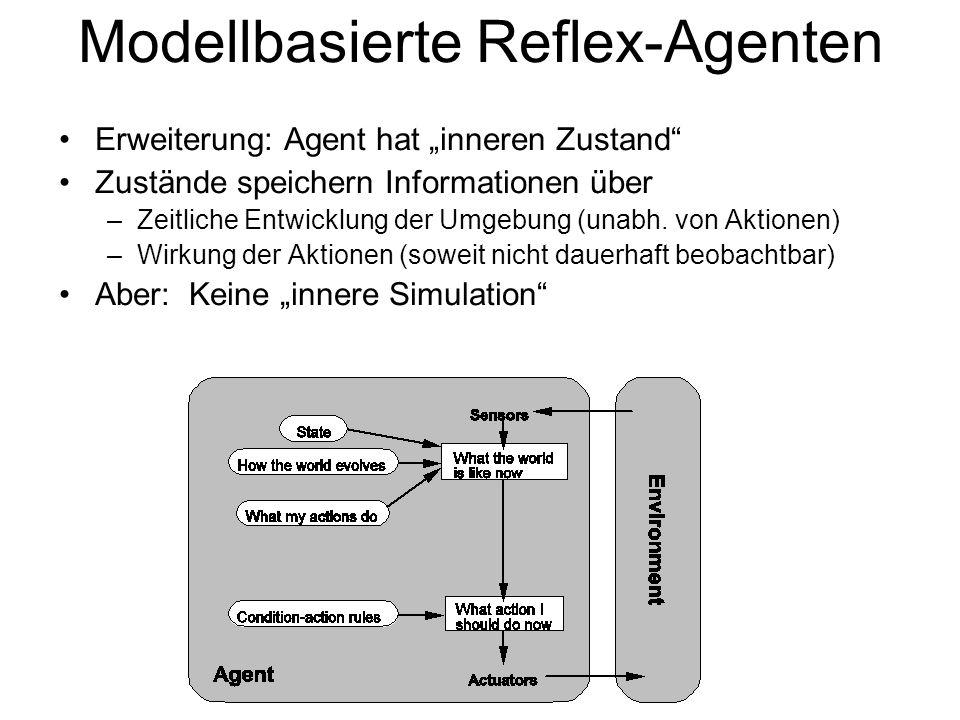 Modellbasierte Reflex-Agenten
