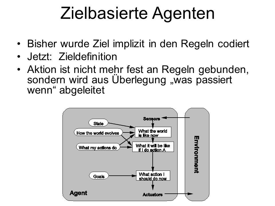 Zielbasierte Agenten Bisher wurde Ziel implizit in den Regeln codiert