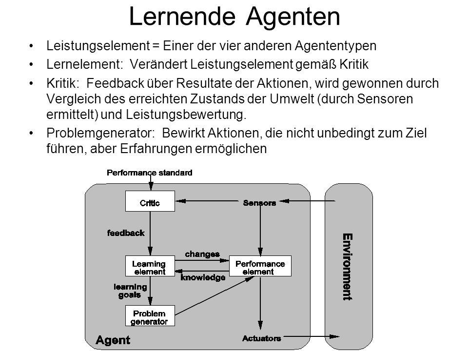 Lernende Agenten Leistungselement = Einer der vier anderen Agententypen. Lernelement: Verändert Leistungselement gemäß Kritik.
