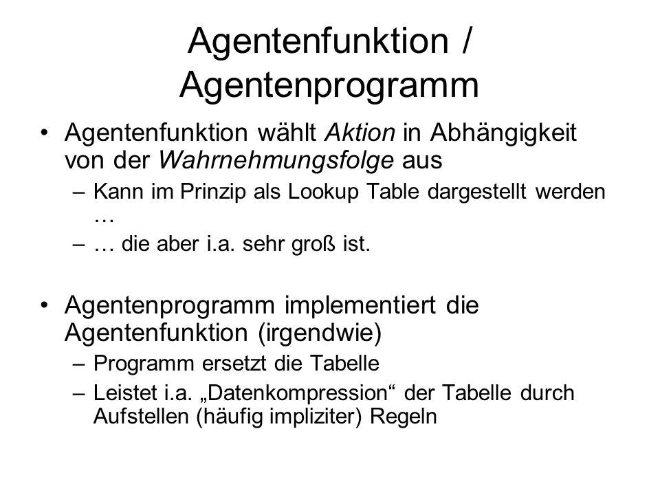 Agentenfunktion / Agentenprogramm