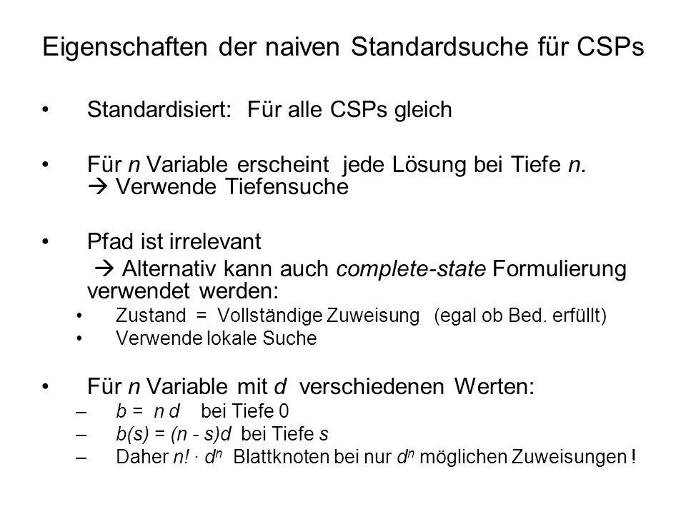 Eigenschaften der naiven Standardsuche für CSPs