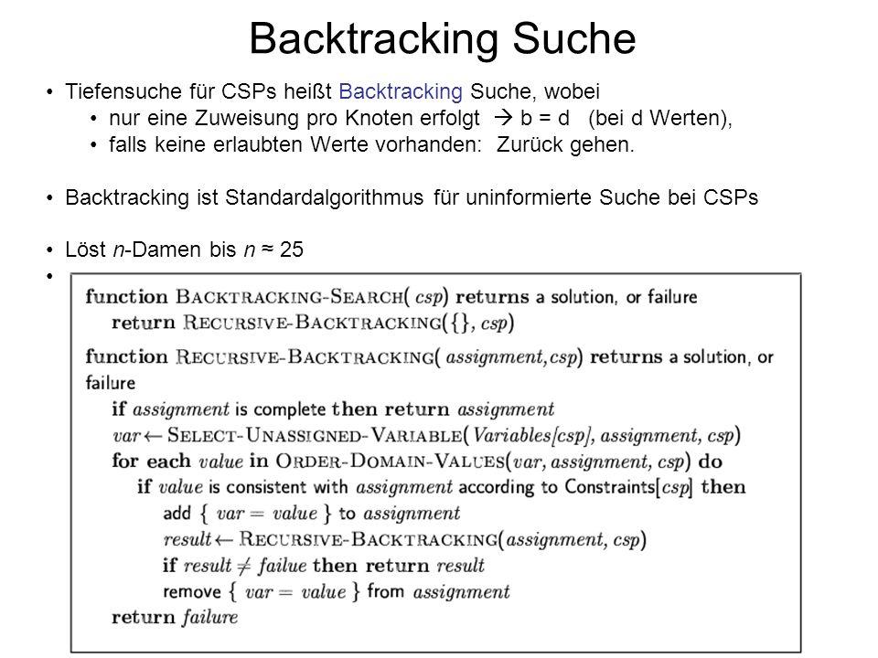 Backtracking Suche Tiefensuche für CSPs heißt Backtracking Suche, wobei. nur eine Zuweisung pro Knoten erfolgt  b = d (bei d Werten),