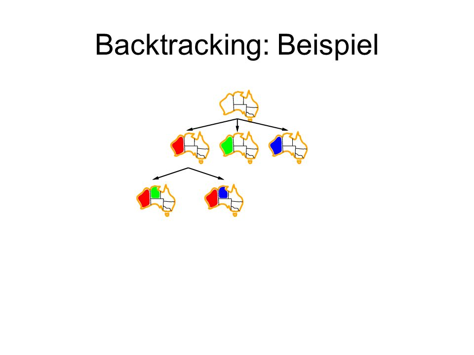 Backtracking: Beispiel