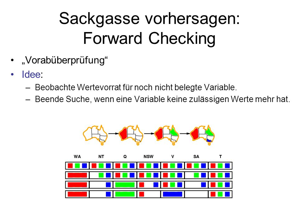 Sackgasse vorhersagen: Forward Checking