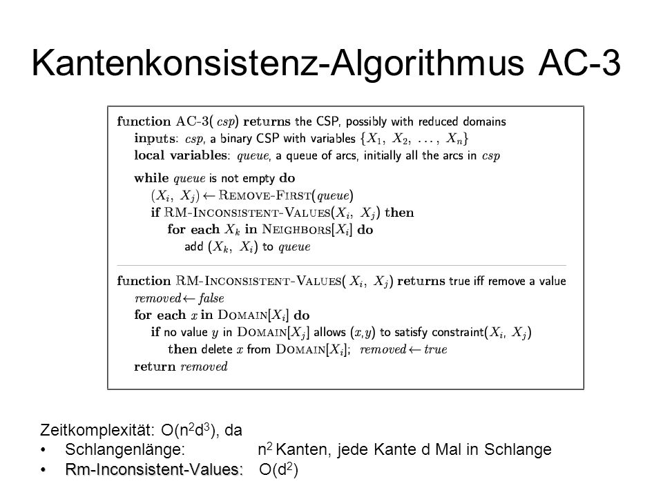 Kantenkonsistenz-Algorithmus AC-3