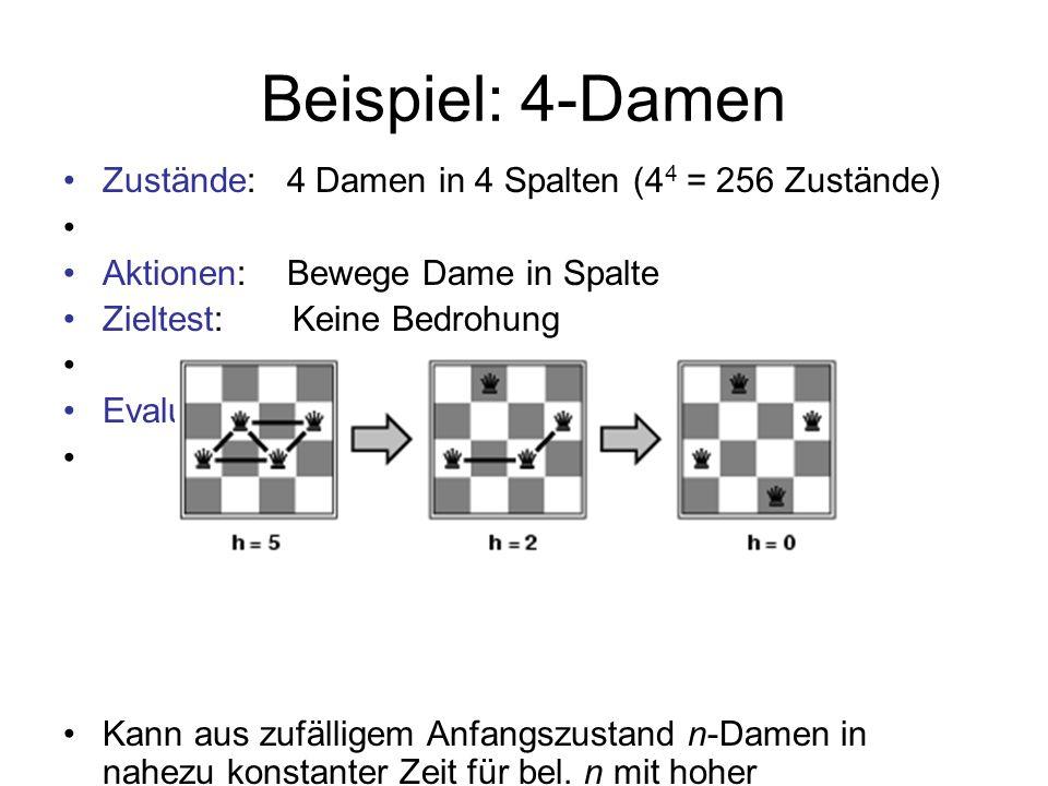 Beispiel: 4-Damen Zustände: 4 Damen in 4 Spalten (44 = 256 Zustände)