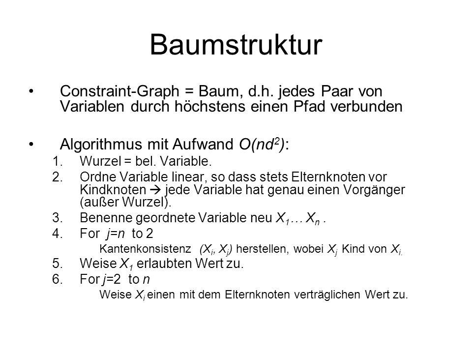 Baumstruktur Constraint-Graph = Baum, d.h. jedes Paar von Variablen durch höchstens einen Pfad verbunden.