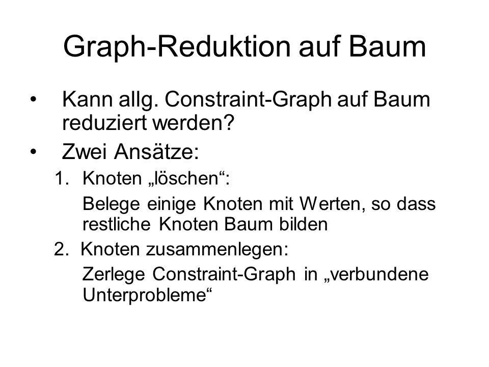 Graph-Reduktion auf Baum