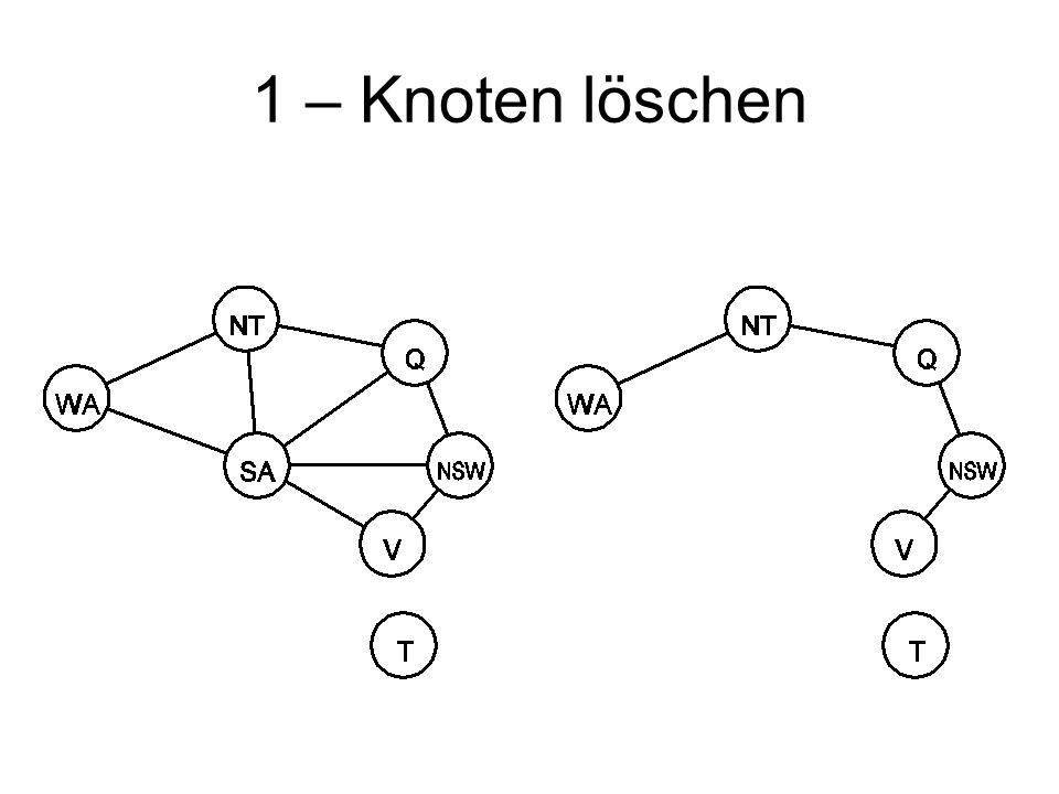1 – Knoten löschen